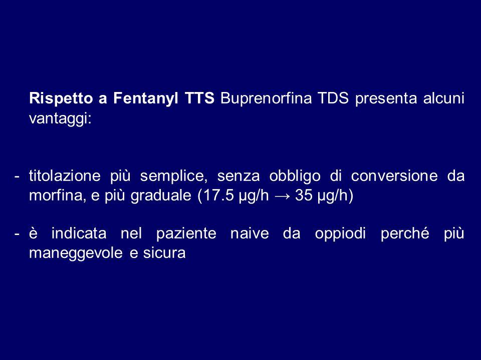 Rispetto a Fentanyl TTS Buprenorfina TDS presenta alcuni vantaggi: