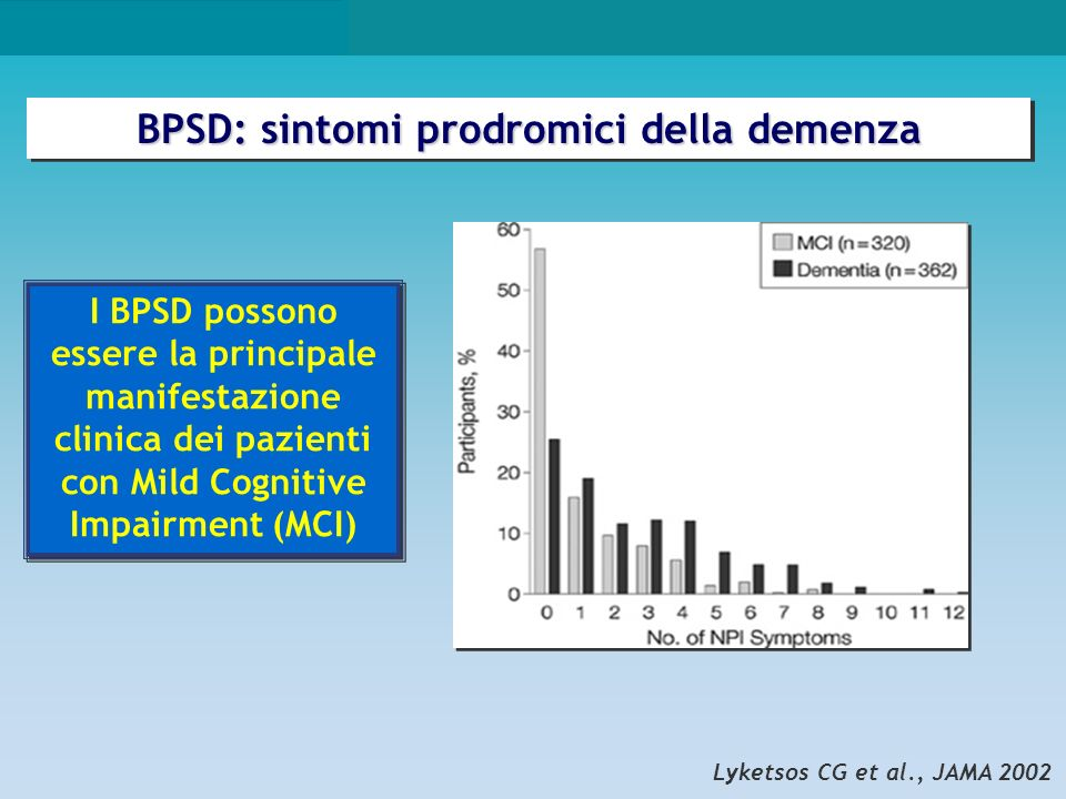 BPSD: sintomi prodromici della demenza