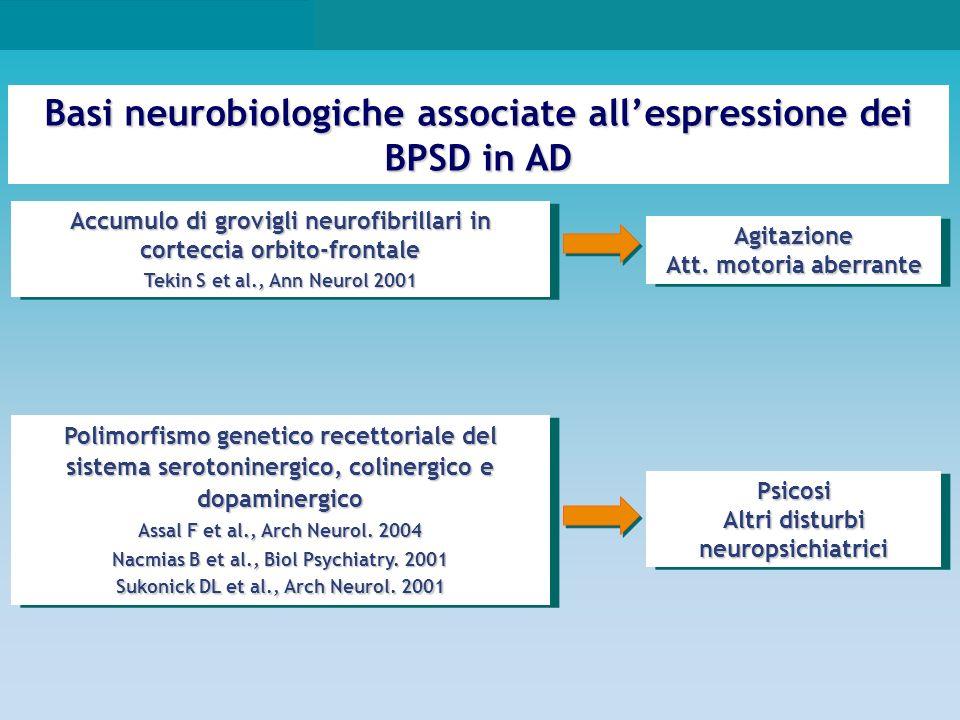 Basi neurobiologiche associate all'espressione dei BPSD in AD