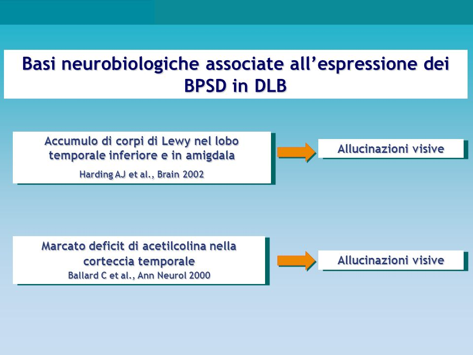 Basi neurobiologiche associate all'espressione dei BPSD in DLB