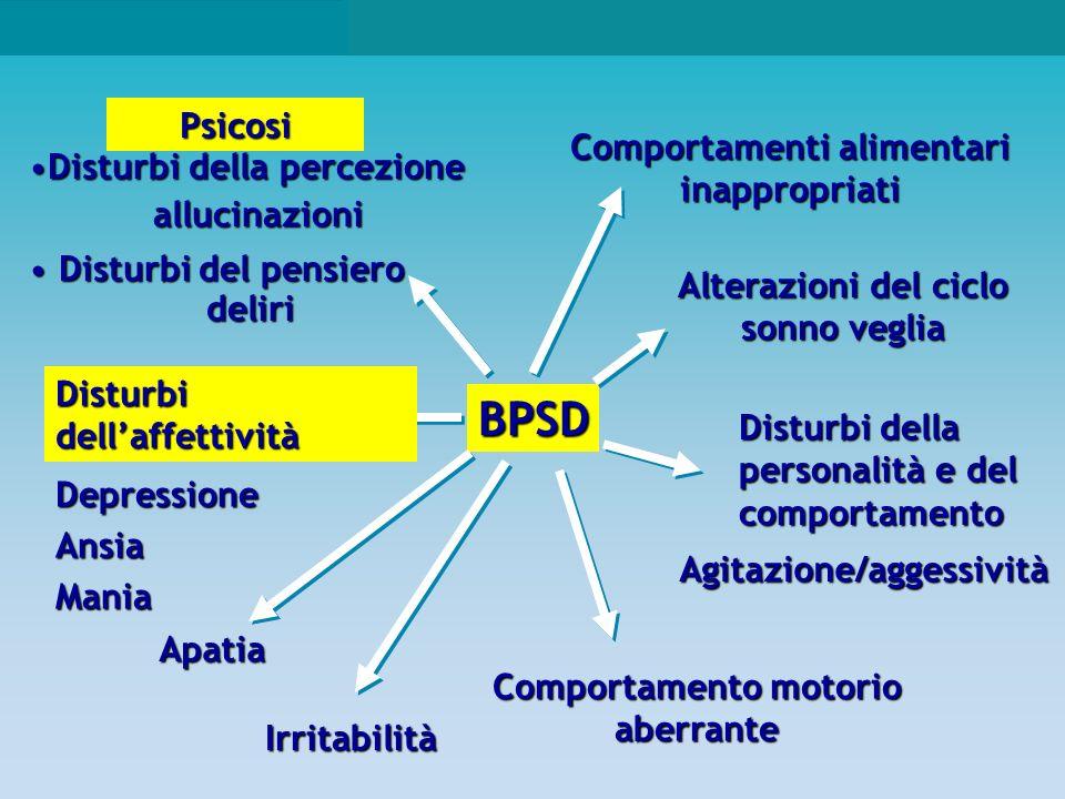 BPSD Psicosi Comportamenti alimentari inappropriati