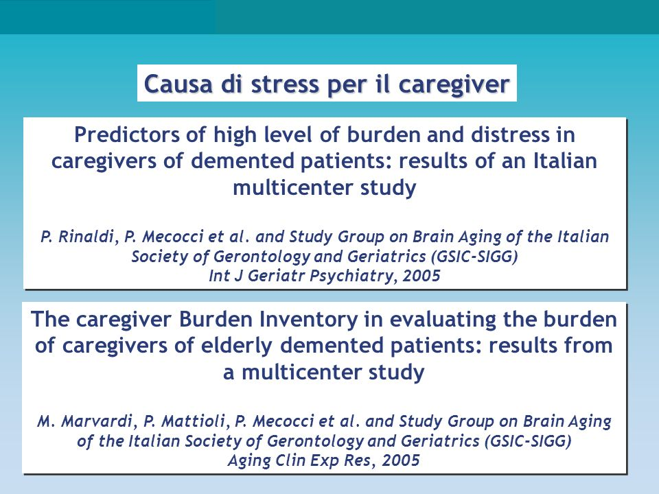 Causa di stress per il caregiver Int J Geriatr Psychiatry, 2005