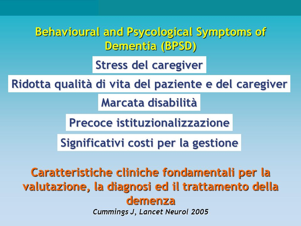 Behavioural and Psycological Symptoms of Dementia (BPSD)
