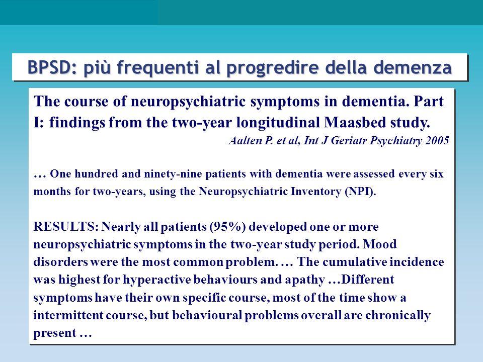BPSD: più frequenti al progredire della demenza