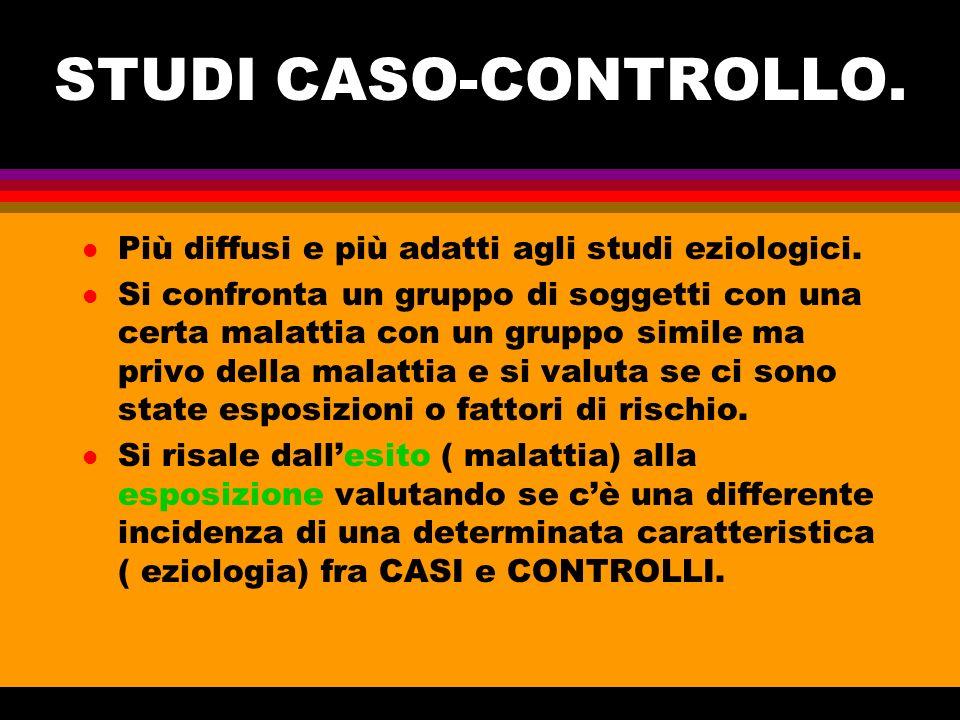 STUDI CASO-CONTROLLO. Più diffusi e più adatti agli studi eziologici.