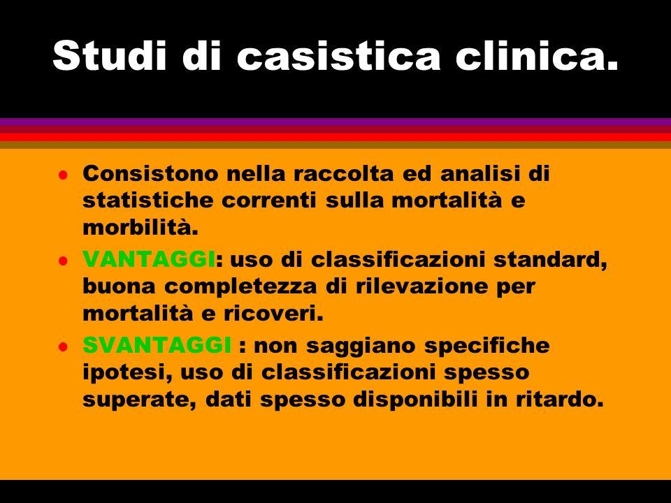 Studi di casistica clinica.