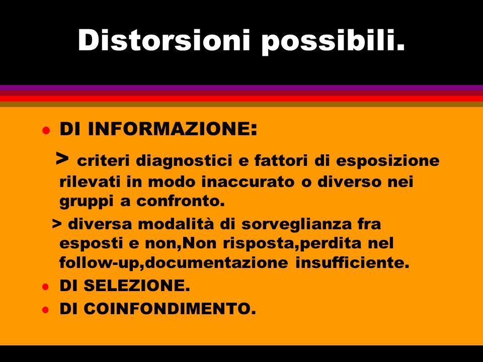 Distorsioni possibili.