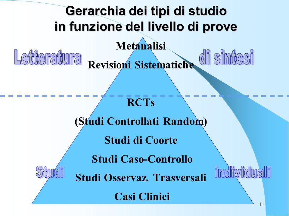 Gerarchia dei tipi di studio in funzione del livello di prove