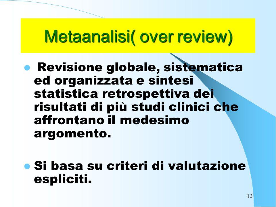 Metaanalisi( over review)