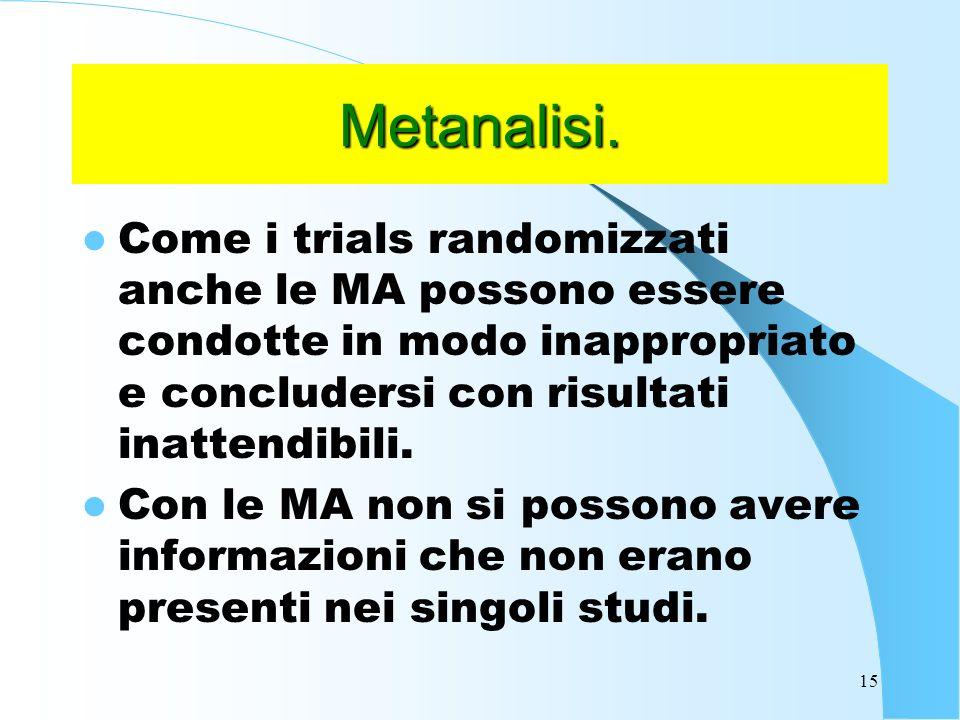 Metanalisi. Come i trials randomizzati anche le MA possono essere condotte in modo inappropriato e concludersi con risultati inattendibili.