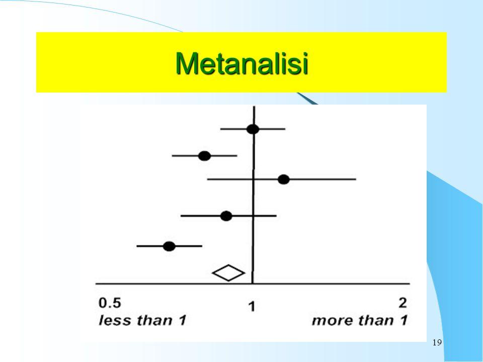 Metanalisi