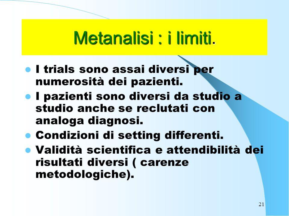 Metanalisi : i limiti. I trials sono assai diversi per numerosità dei pazienti.