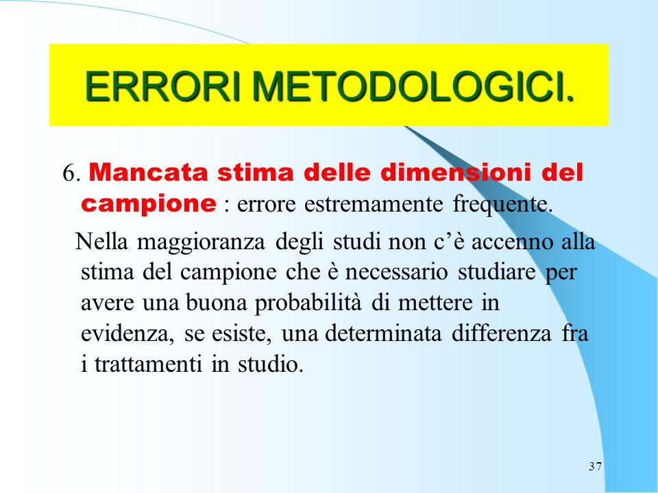 ERRORI METODOLOGICI. 6. Mancata stima delle dimensioni del campione : errore estremamente frequente.