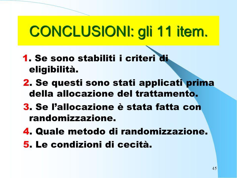 CONCLUSIONI: gli 11 item. 1. Se sono stabiliti i criteri di eligibilità. 2. Se questi sono stati applicati prima della allocazione del trattamento.