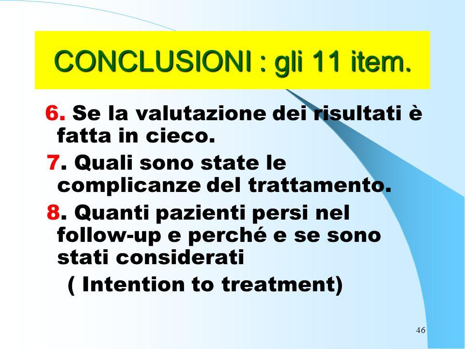 CONCLUSIONI : gli 11 item. 6. Se la valutazione dei risultati è fatta in cieco. 7. Quali sono state le complicanze del trattamento.