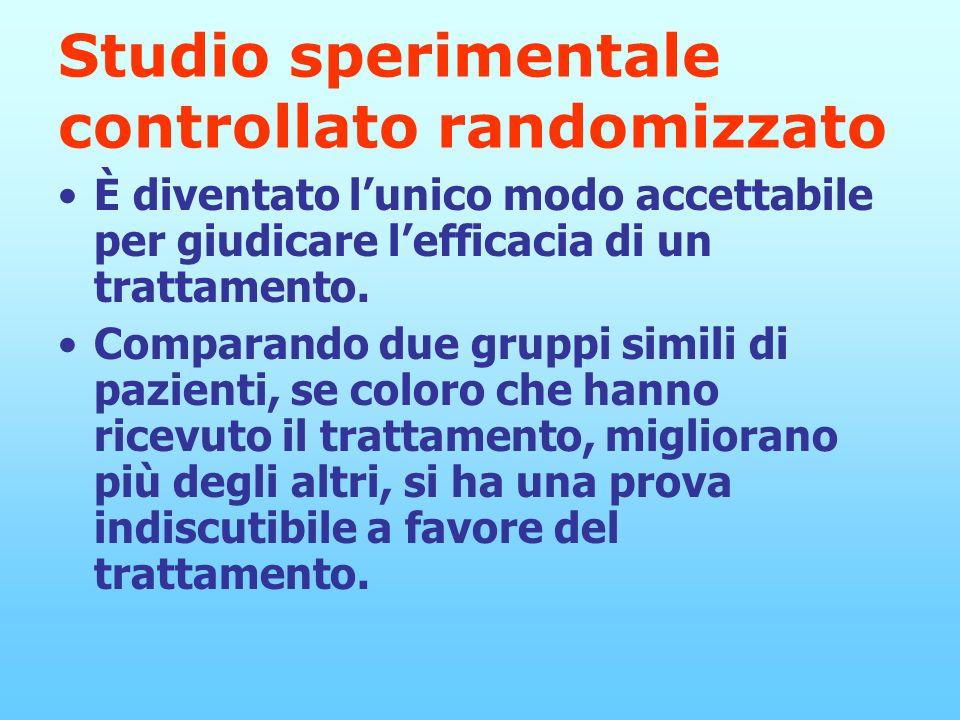 Studio sperimentale controllato randomizzato