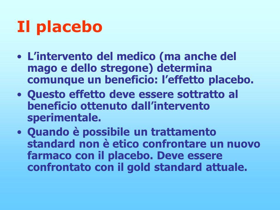Il placebo L'intervento del medico (ma anche del mago e dello stregone) determina comunque un beneficio: l'effetto placebo.