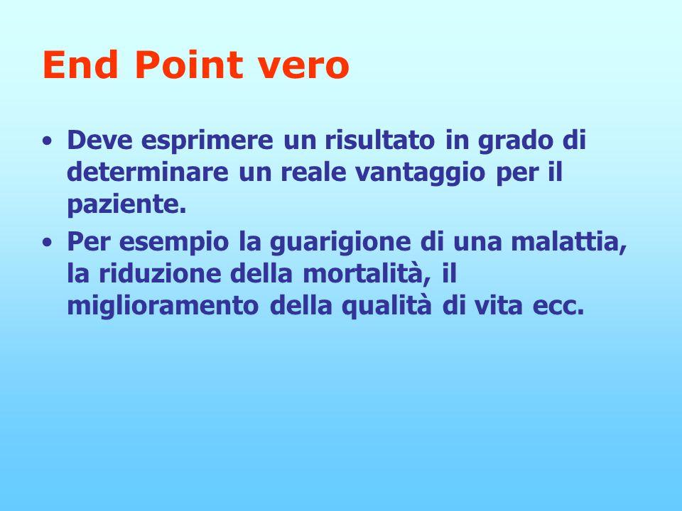 End Point vero Deve esprimere un risultato in grado di determinare un reale vantaggio per il paziente.