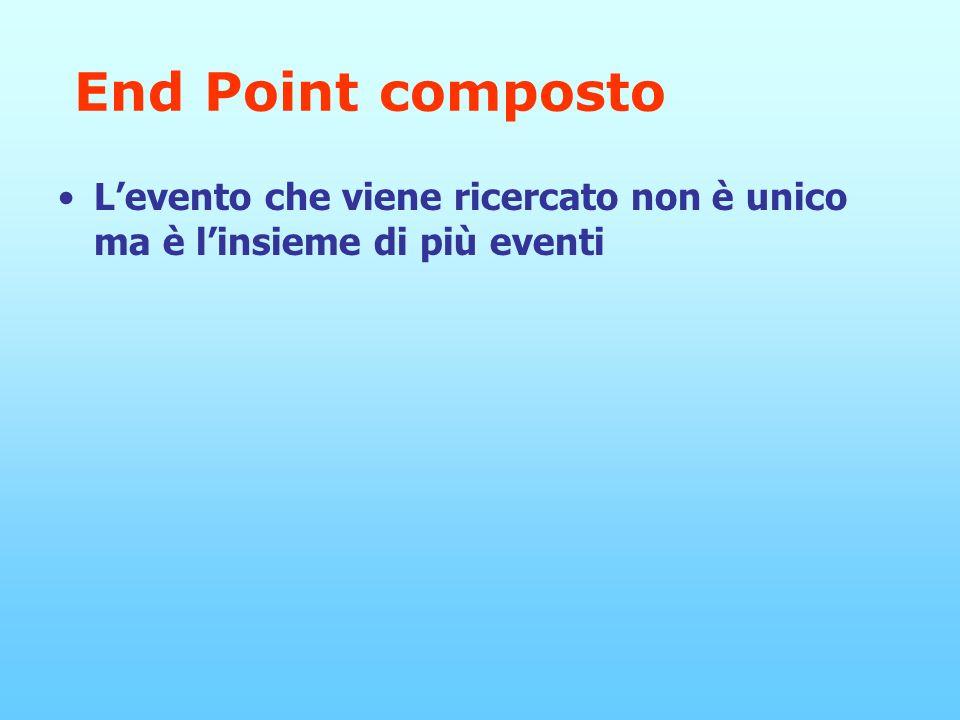 End Point composto L'evento che viene ricercato non è unico ma è l'insieme di più eventi