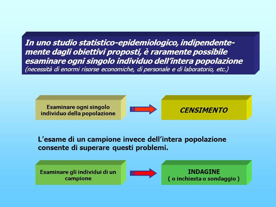 In uno studio statistico-epidemiologico, indipendente-mente dagli obiettivi proposti, è raramente possibile esaminare ogni singolo individuo dell'intera popolazione (necessità di enormi risorse economiche, di personale e di laboratorio, etc.)