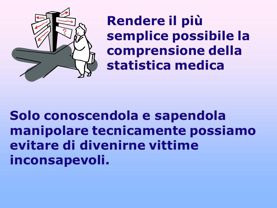 Rendere il più semplice possibile la comprensione della statistica medica