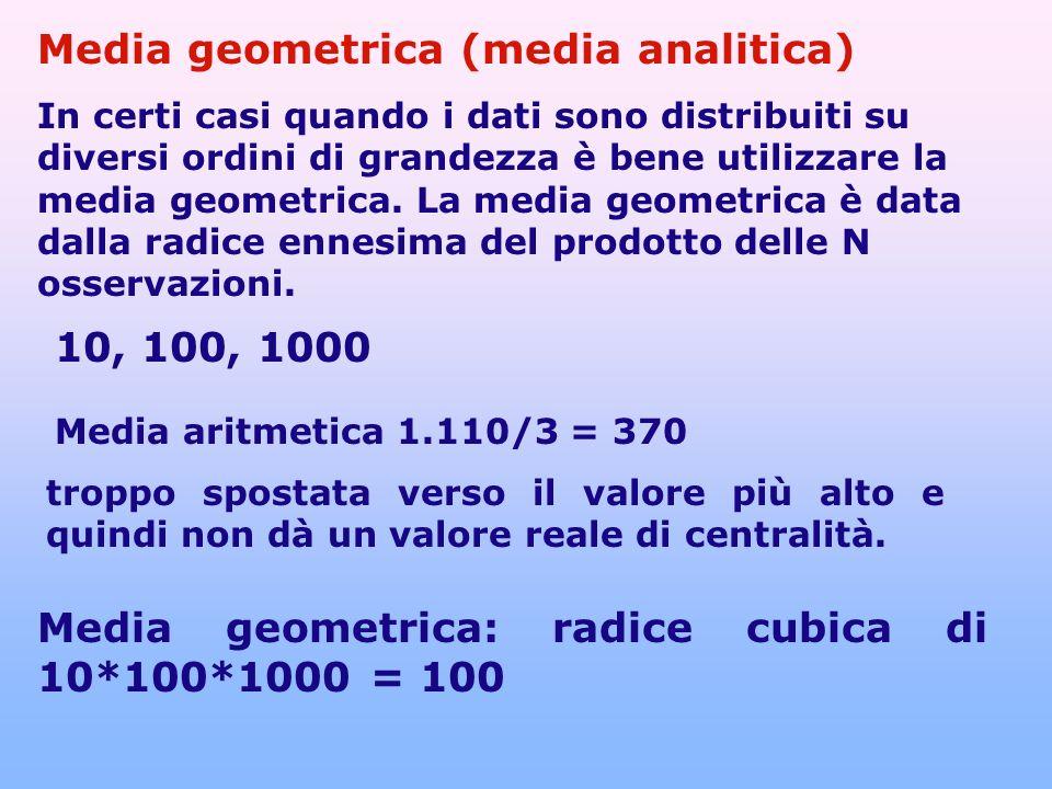 Media geometrica (media analitica)