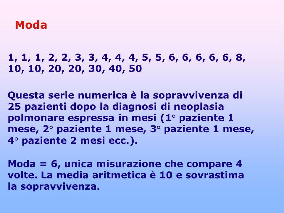 Moda 1, 1, 1, 2, 2, 3, 3, 4, 4, 4, 5, 5, 6, 6, 6, 6, 6, 8, 10, 10, 20, 20, 30, 40, 50.