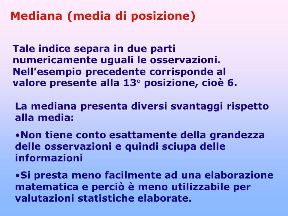 Mediana (media di posizione)