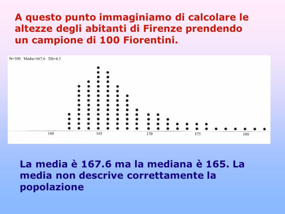 A questo punto immaginiamo di calcolare le altezze degli abitanti di Firenze prendendo un campione di 100 Fiorentini.