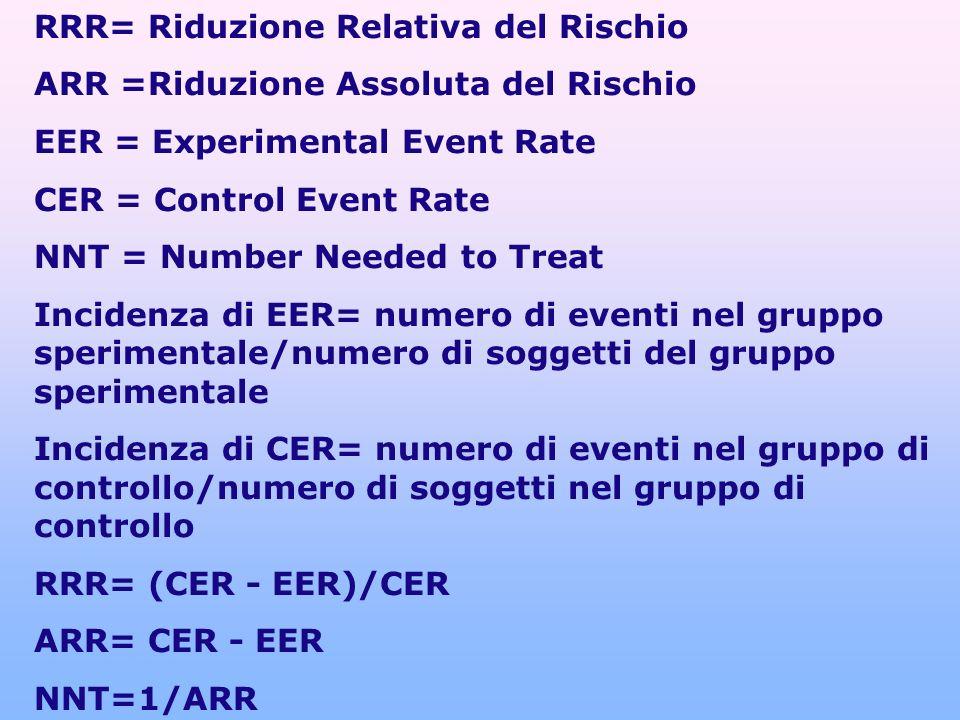 RRR= Riduzione Relativa del Rischio