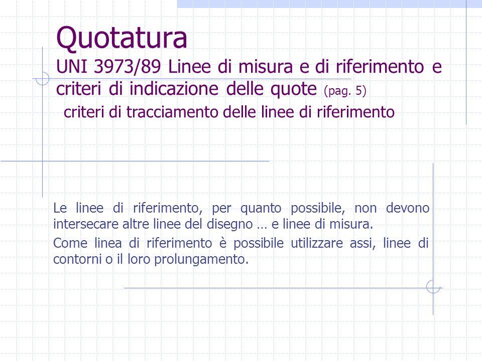 Quotatura UNI 3973/89 Linee di misura e di riferimento e criteri di indicazione delle quote (pag. 5)