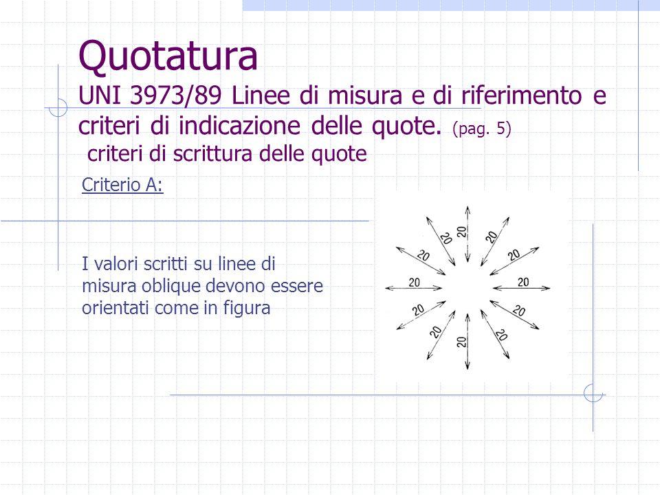 Quotatura UNI 3973/89 Linee di misura e di riferimento e criteri di indicazione delle quote. (pag. 5)