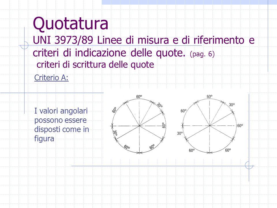 Criterio A: I valori angolari possono essere disposti come in figura