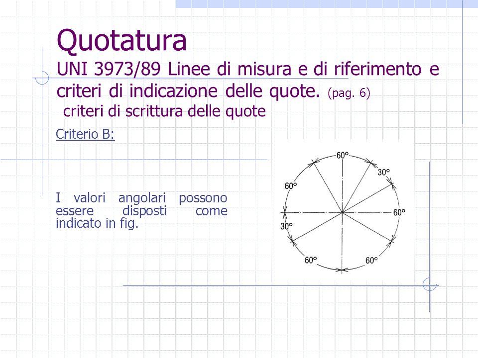 Quotatura UNI 3973/89 Linee di misura e di riferimento e criteri di indicazione delle quote. (pag. 6)