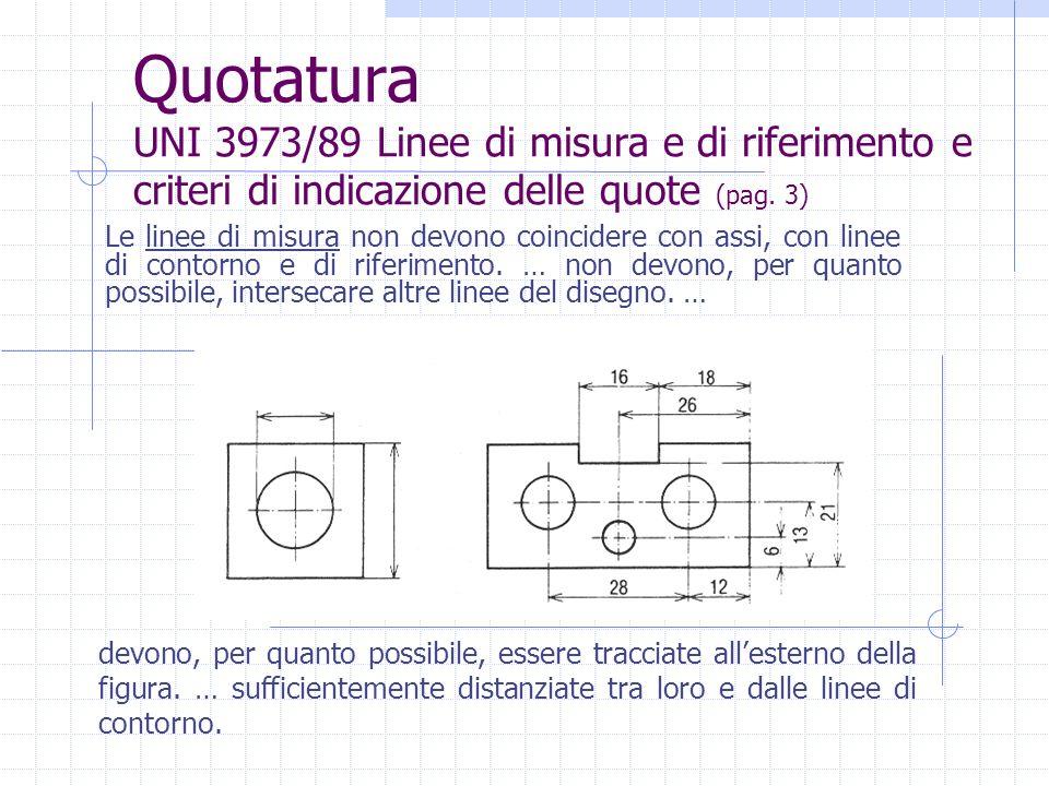 Quotatura UNI 3973/89 Linee di misura e di riferimento e criteri di indicazione delle quote (pag. 3)