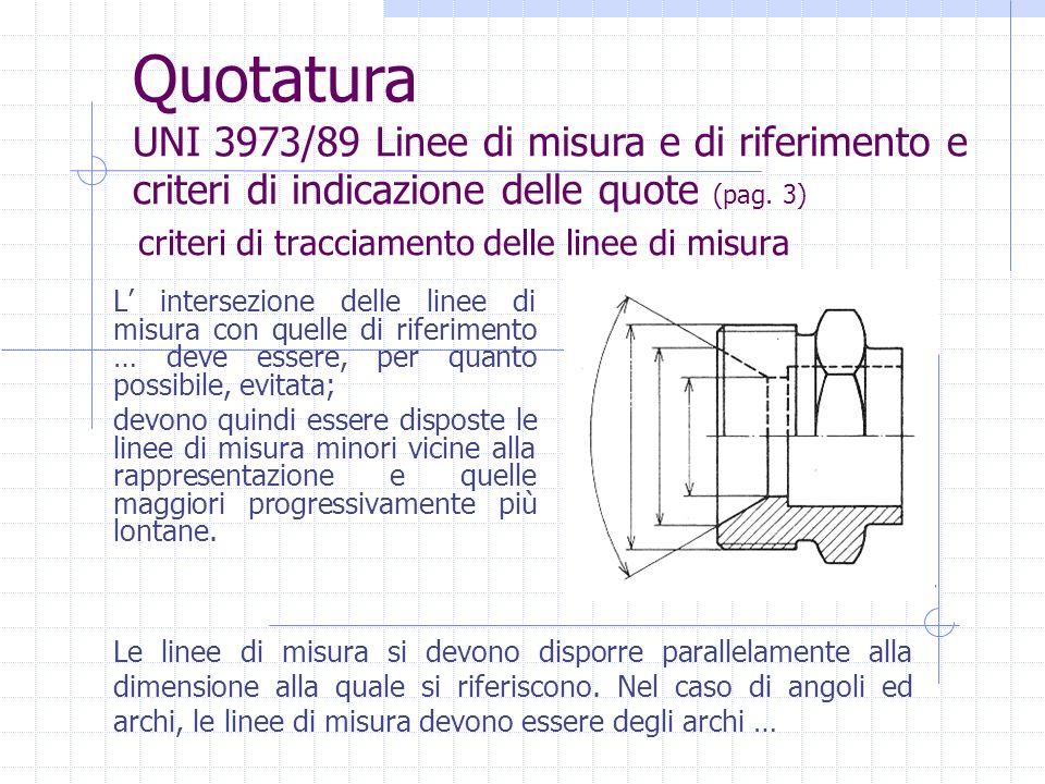 criteri di tracciamento delle linee di misura