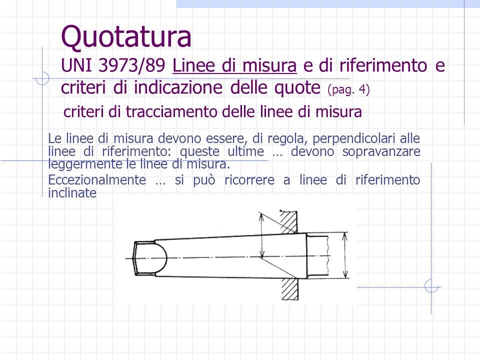 Quotatura UNI 3973/89 Linee di misura e di riferimento e criteri di indicazione delle quote (pag. 4)