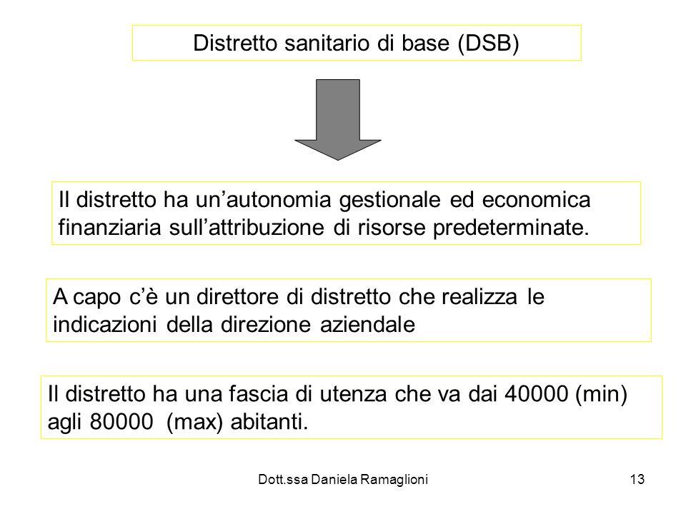 Distretto sanitario di base (DSB)