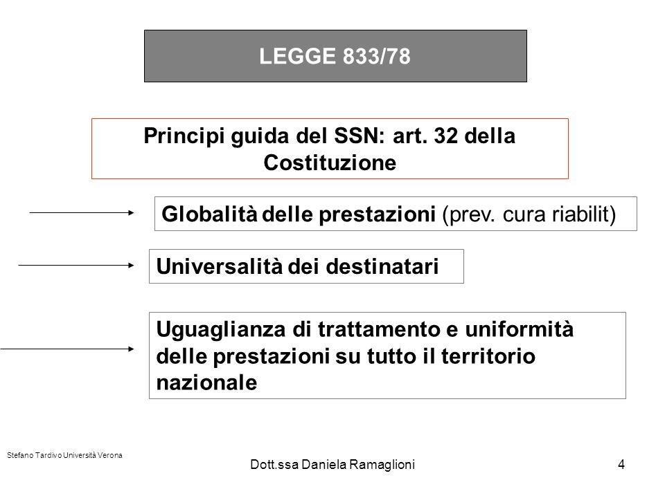 Principi guida del SSN: art. 32 della Costituzione