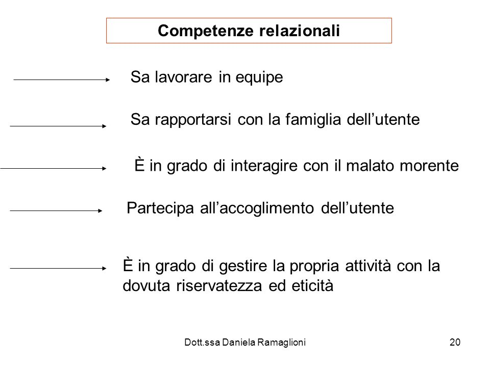 Competenze relazionali