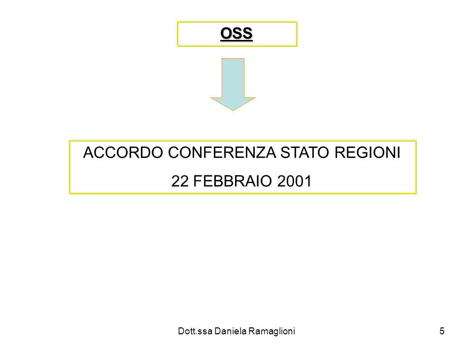 ACCORDO CONFERENZA STATO REGIONI 22 FEBBRAIO 2001
