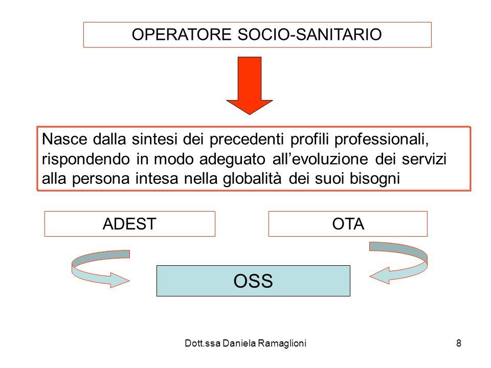 OSS OPERATORE SOCIO-SANITARIO