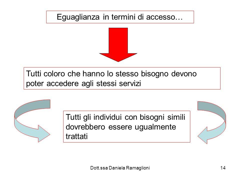 Eguaglianza in termini di accesso…