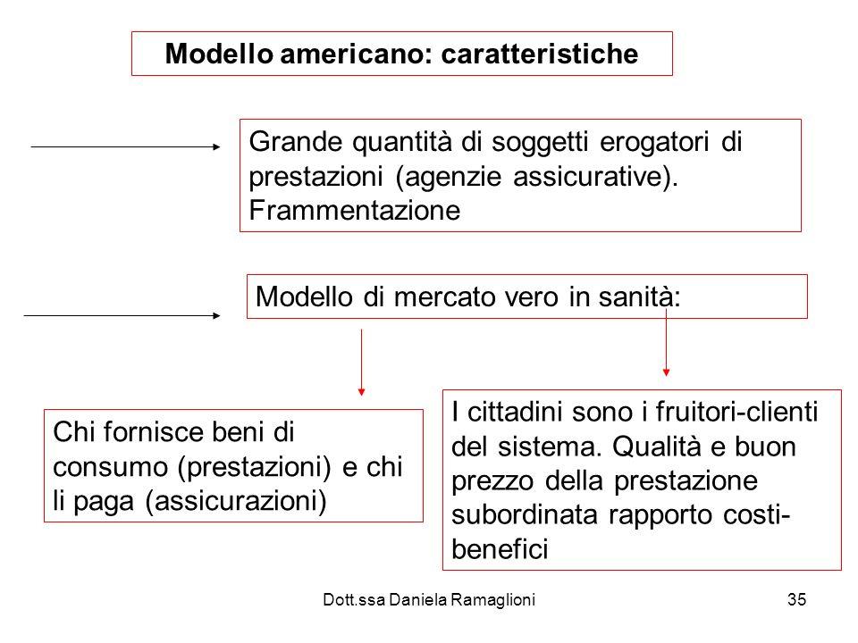 Modello americano: caratteristiche