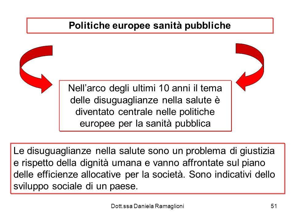 Politiche europee sanità pubbliche