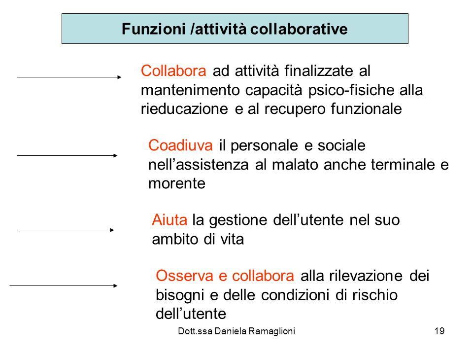 Funzioni /attività collaborative