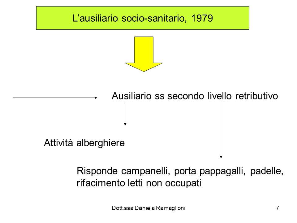L'ausiliario socio-sanitario, 1979