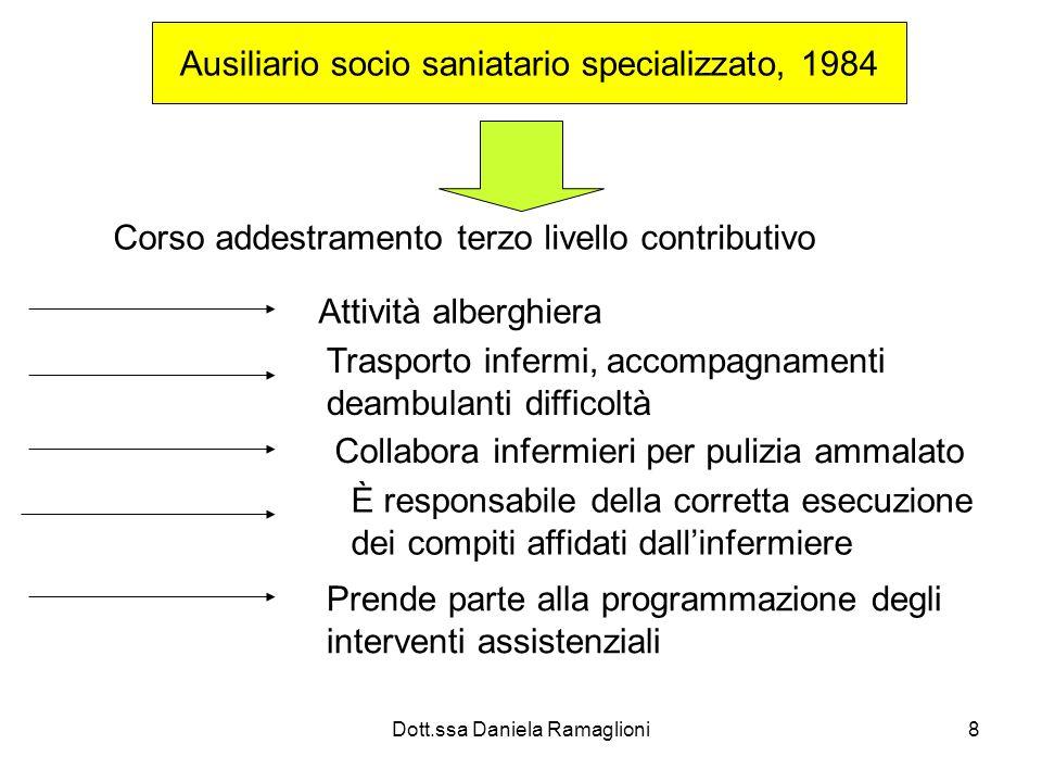 Ausiliario socio saniatario specializzato, 1984