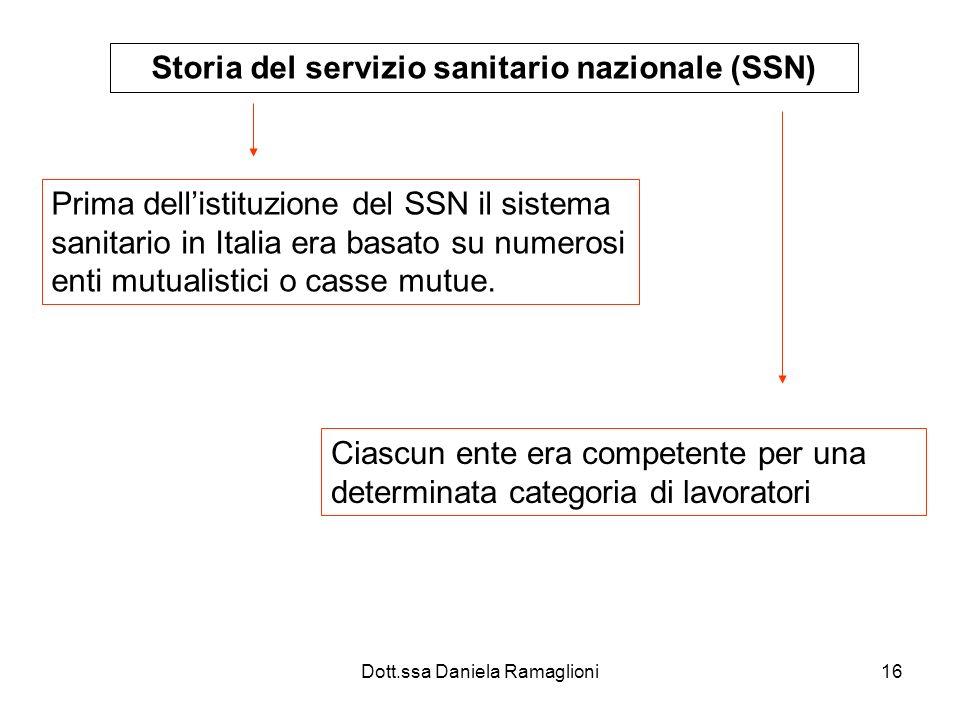Storia del servizio sanitario nazionale (SSN)