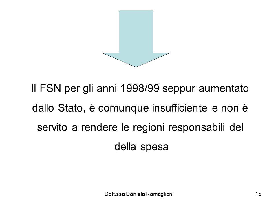 Il FSN per gli anni 1998/99 seppur aumentato